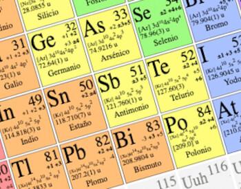 Día de la Química
