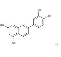 Luteolinidin chloride