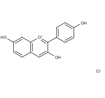 Guibourtinidin chloride