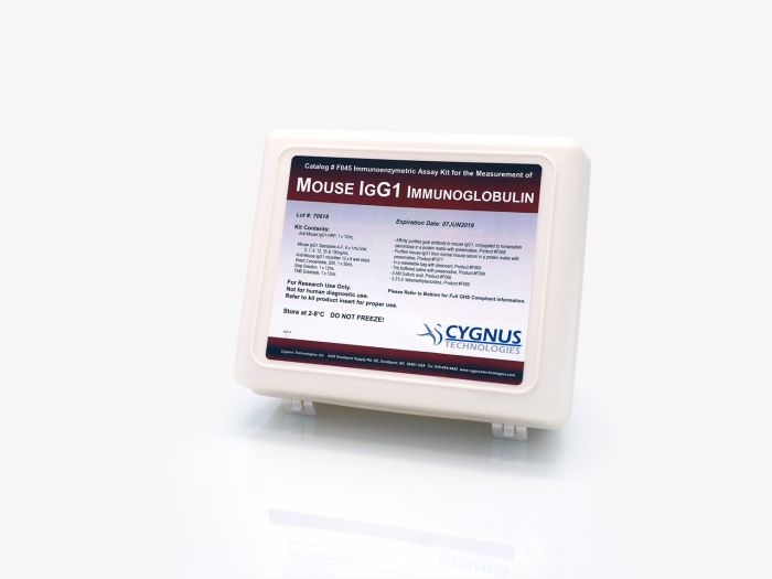 Mouse IgG1 ELISA Kit