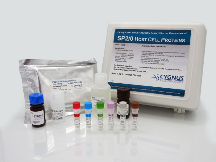 SP2/0 HCP ELISA Kit