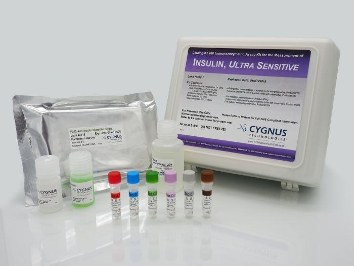 Insulin ELISA Kit, Ultra-Sensitive