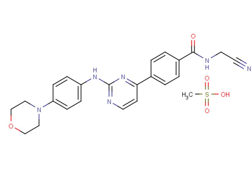 Momelotinib Mesylate